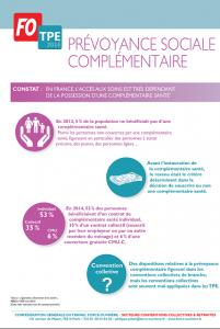 PRÉVOYANCE SOCIALE COMPLÉMENTAIRE1
